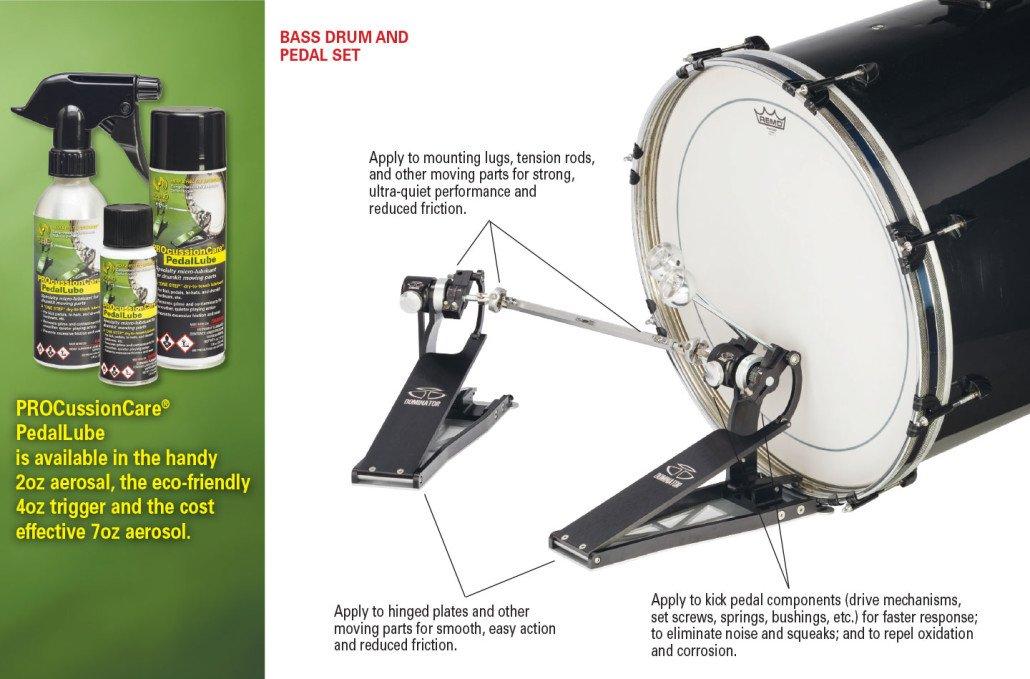 PedalLube® Kick Pedal & Drum Lubricant