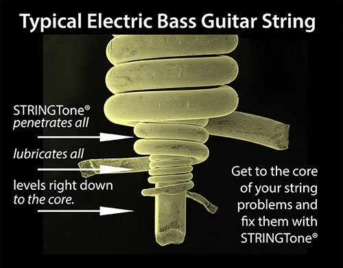 Synergies Musical Instrument Care Products   STRINGTone® guitar string lubricant is the first string care product to penetrate deep to the string's core for total conditioning.